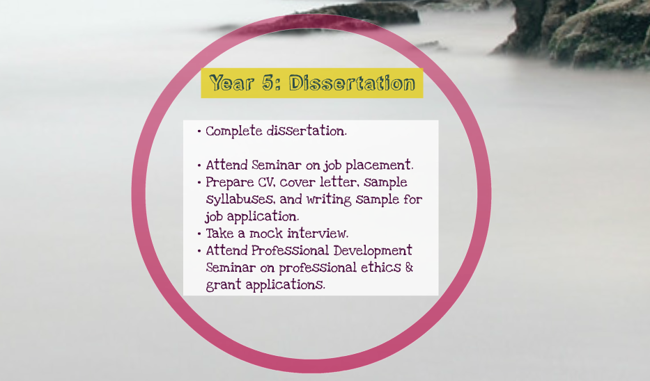 complete dissertation How to complete your dissertation using online data access and collection 283 resulted in the coining of a new word, dataverse a dataverse is an archive.